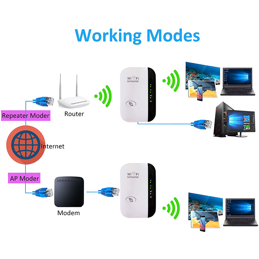 Wireless Wi-Fi Repeater and Signal Amplifier Extender Router 300Mbps Wi-Fi Booster 2.4G Wi-Fi Range Ultra boost Access Point_5