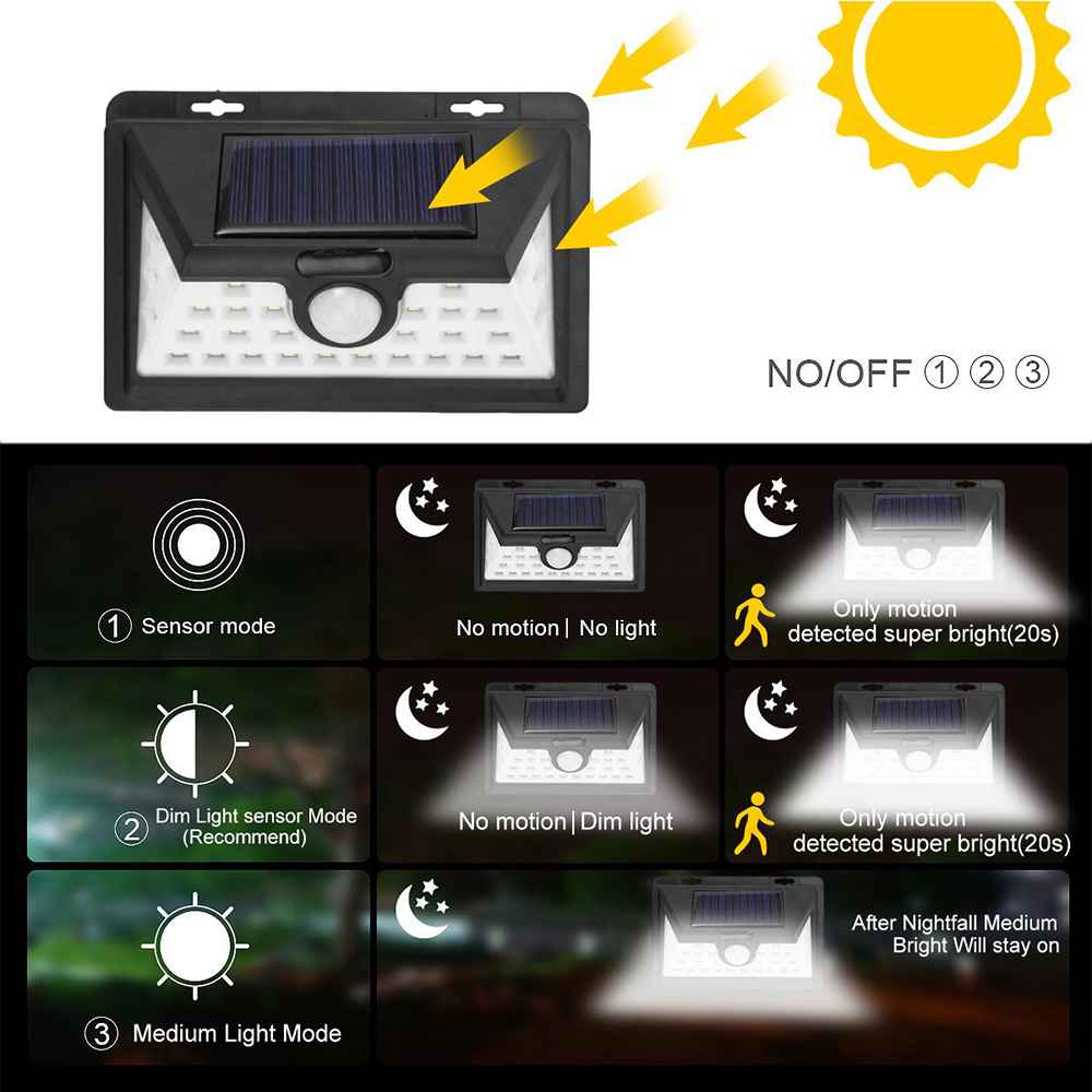 Solar Powered 32LED Body Induction Motion Sensor Outdoor Wall Light_8